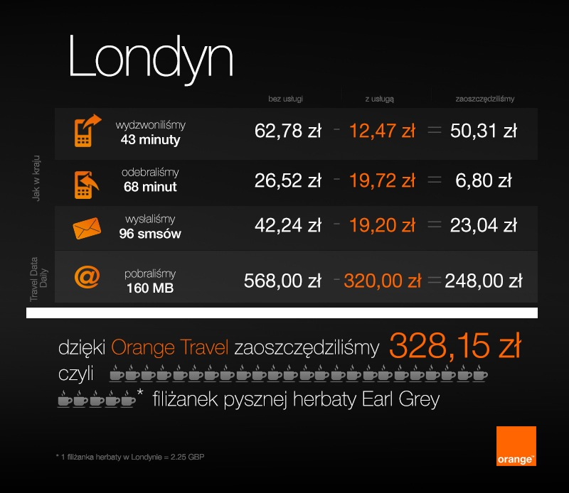 infografika_londyn3